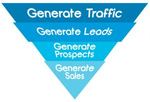 Trellian Traffic Starts Deeper in Conversion Funnel that Traffic From Traditional Sources